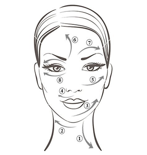 lymph drainage facial massage jpg 1152x768