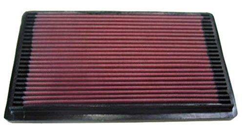 K&N ENGINEERING 33-2038 Air Filter; Panel; H-0.875 in.; L-7.25 in.; W-11.625 in.;