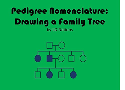 pedigree-nomenclature-drawing-a-family-tree