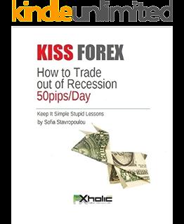 Info@forextrade.bg аналитика фондового рынка