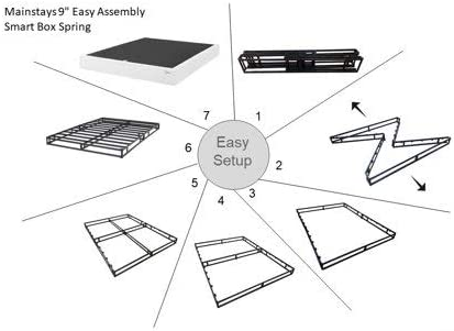 Spring Mainstays 9 Easy Assembly Smart Box King