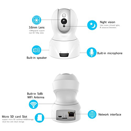 UTHMNE HD WiFi Security Surveillance IP Camera Home Monitor with Night Vision, Motion Detection Alerts, Two-Way Audio and Remote Viewing