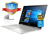 Compare HP Spectre x360 15t (10-ME2-5670) vs HP Envy x360 15t (10-ME2-6270)