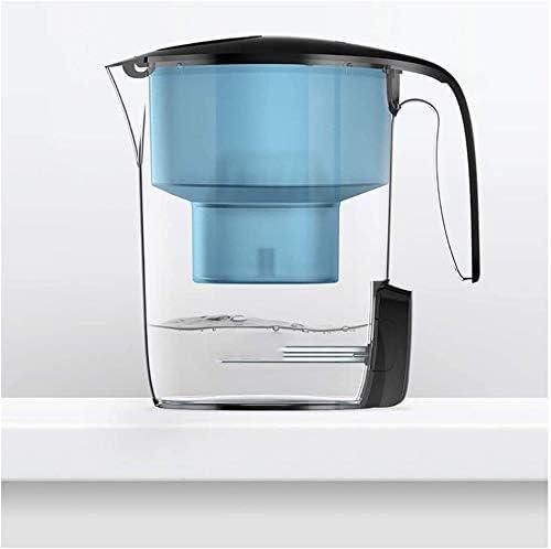 Filtro de agua Filtro jarras de agua Caldera, portable del filtro ...