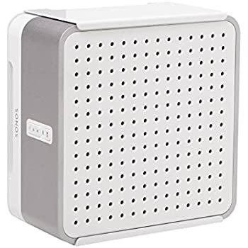 HIDEit C-Amp Wall MountBracket for SONOS Connect:AMPMade in the USA Used