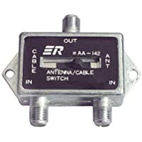 Coaxial A/B Switch (2 Pack)