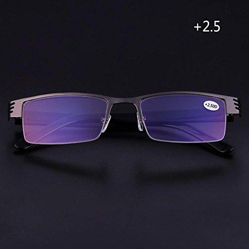 Ownsig Resin Anti-radiation Reading Eyeglasses Half Frame Blue Film Reading Glasses Spectacles for Women Men - For Mens Spectacles