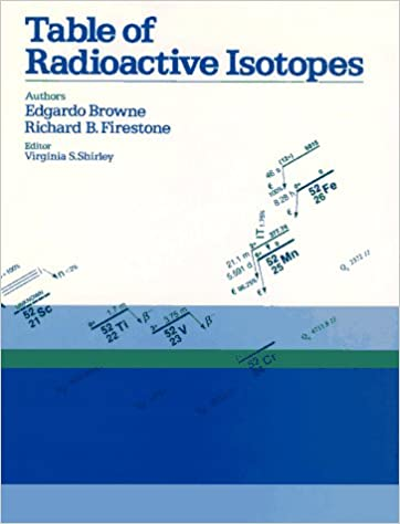 Table of Radioactive Isotopes