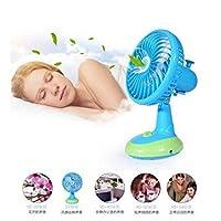 Goank Mini Usb Rechargeable Fan(Multicolor)