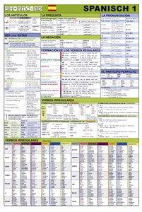 Shortcard / Spanisch 1: Grammatik