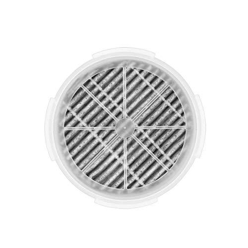 Meleden Portable Air Purifier,Air lonizer,USB Air Cleaner, True Hepa Homes Air Purifier Replacement Filter