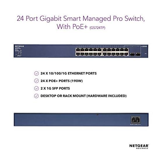 NETGEAR 24-Port Gigabit Ethernet Smart Managed Pro PoE Switch (GS724TP) - with 24 x PoE+ @ 190W, 2 x 1G SFP, Desktop… 414Lrekow3L. SS555