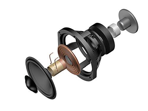 Diffusori SC-M41 Mid Woofer