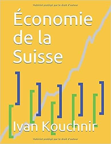 Économie de la Suisse