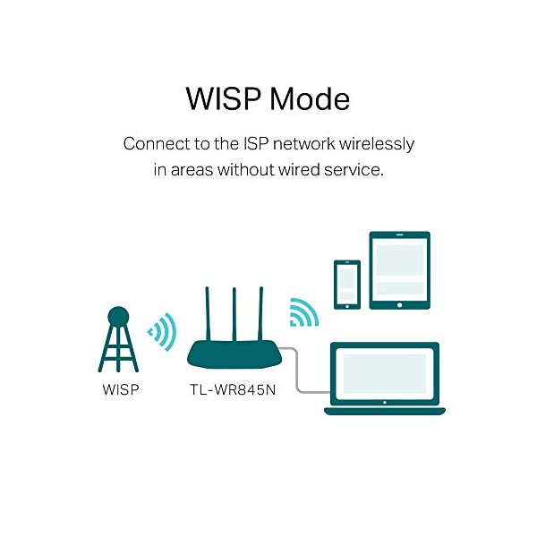 TP-link N300 WiFi Wireless Router TL-WR845N | 300Mbps Wi-Fi Speed | Three 5dBi high gain Antennas | IPv6 Compatible | AP… 2021 June 300Mbps Wireless Speed — 300Mbps wireless speed ideal for interruption sensitive applications like HD video streaming Antenna — Three antennas greatly increase the wireless robustness and stability Encryption — Easy wireless security encryption at a push of WPS button