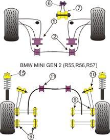 Powerflex Polyurethane Front Wishbone Rear Bushing MINI Cooper Gen 2 PFF5-201