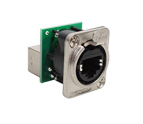 elite-core-panel-mount-connector-seetronic-se8fdp-tactical-ethernet-pass-through