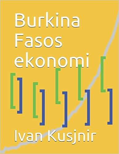 Burkina Fasos ekonomi