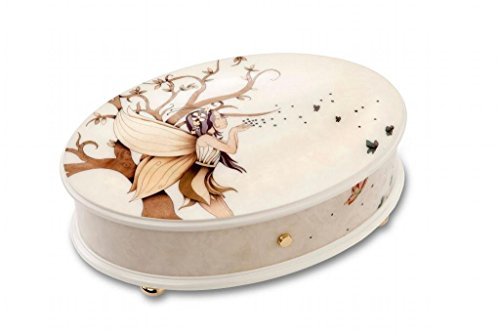 """- Reuge Enchanted Forest and Fairies 3.72 Note Music Box Titled """"Magic"""" - Swiss Bolero (Ravel) - 3 Parts"""