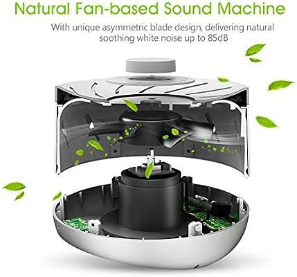 PICTEK White Noise Machine Natural Fan High Fidelity Sound Machine for Baby Sleeping NoiseMasking