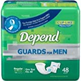 Depend Guards for Men, Pack of 48 Pads