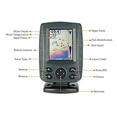"FF688C 3.5"" Phiradar Color LCD Boat Fish Finder 200KHz/83KHz Dual Sonar Frequency 300M Detection Muti-language Auto zoom"
