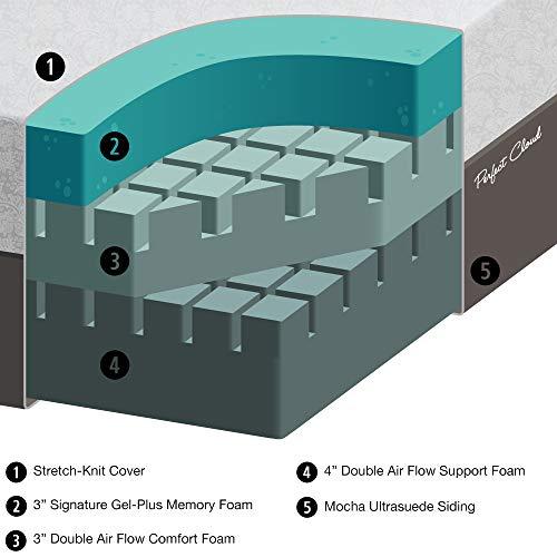 Perfect Cloud Atlas 10-inch Memory Foam Mattress (Queen)