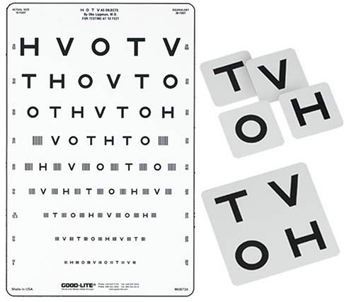 HOTV Crowded Translucent Distance Eye Chart