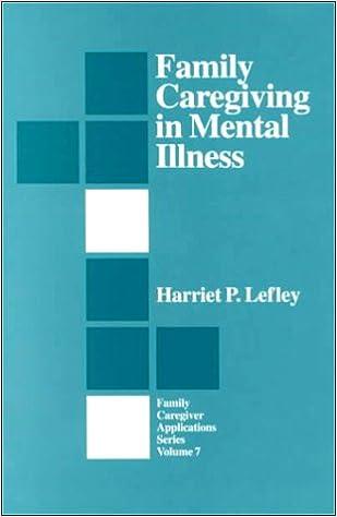 Family Caregiving In Mental Illness Descargar Epub Ahora