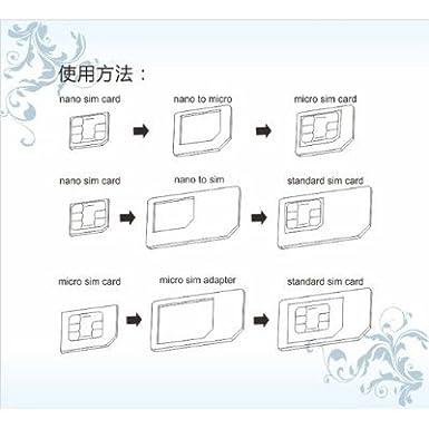 Amazon.Com: Toogoo Nano Sim Cutter For Iphone 5 Simcard Cutter Cut