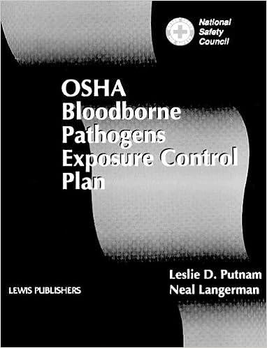 Osha bloodborne pathogens exposure control plan 9780873718028 osha bloodborne pathogens exposure control plan 1st edition fandeluxe Images