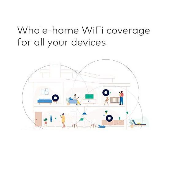 Introducing Amazon eero mesh wifi router 414USQMV78L. SS555