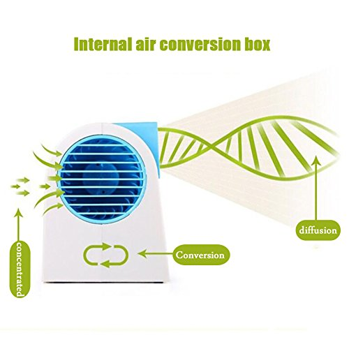 JiaQi Mini Air Conditioning,Portable Air Cooler,Cooling Small Fan Usb Office Humidifier Hostel-Blue 12x11x15cm(5x4x6inch) by JiaQi (Image #3)