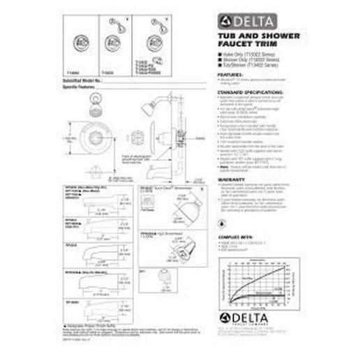 Delta Faucet T13022 Classic MonitorR 13 Series Valve Trim Only Chrome