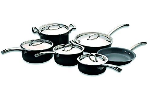 Berghoff Pans Best Kitchen Pans For You Www Panspan Com