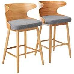 Kitchen Christopher Knight Home Truda Mid Century Modern Fabric Barstools   Set of 2   in Light Grey, Natural modern barstools
