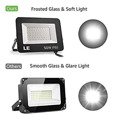 LE mintor Flood Light