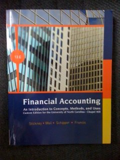 Financial Accounting Custom for the University of North Carolina - Chapel Hill