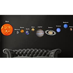 Pop Decors Fabric Wall Sticker, Solar Planets