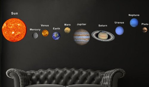 Pop Decors Fabric Wall Sticker, Solar Planets ()
