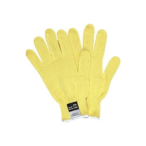 Memphis Kevlar Gloves (36 Pair)
