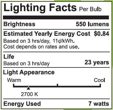 R20 LED Bulbs by Bioluz LED BR20 LED Bulbs (50W Replacement) 2700K Bright Warm White 550 Lumen Smooth Dimmable Flood Lamp - Indoor/Outdoor UL Listed (Pack of 4) (Renewed)