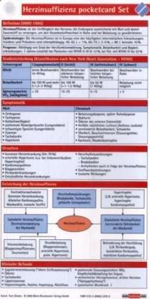 Herzinsuffizienz pocketcard (2er-Set)