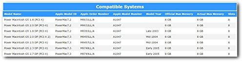 A-Tech For Apple 8GB Kit 8 x 1GB PC3200 400MHz Power Mac G5 Mid 2004 Late 2003 Early 2005 M9031LL/A A1047 M9032LL/A M9393LL/A M9455LL/A M9457LL/A M9748LL/A M9749LL/A Memory RAM by A-Tech Components (Image #1)