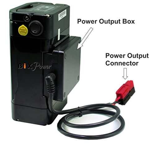 BiXPower MP330DC Battery Pack - Super Capacity 336 Watt-hour Light Weight Battery with Multi Output Voltages (12v/15v/16v/18v/19v/24v) Power Converter Combo Kit by BiXPower (Image #1)
