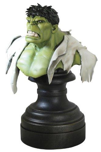 Bowen Designs The Incredible Hulk Mini-Bust (Retro 'Green' Version)