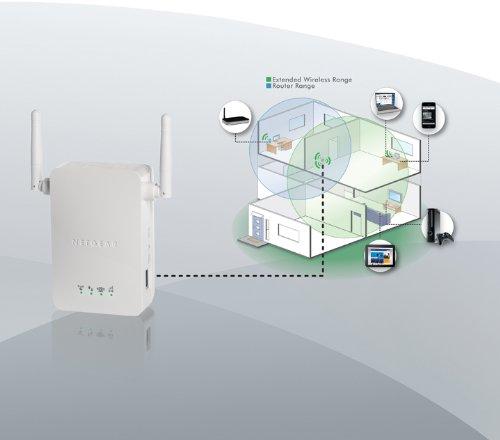 NETGEAR N300 Wi-Fi Range Extender - Wall Plug Version (WN3000RP)