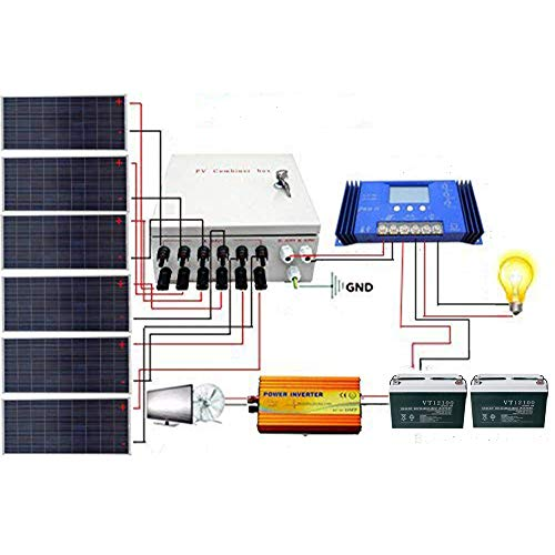 ECO LLC 950W 24V Complete Off Grid Solar System Kit Include 6pcs 160W Solar Panels and 2pcs 12V 100Ah Batteries and 1500W Inverter and 6 String Combiner Box and 60A Solar Charge Controller ()