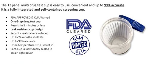 Buy drug test kits