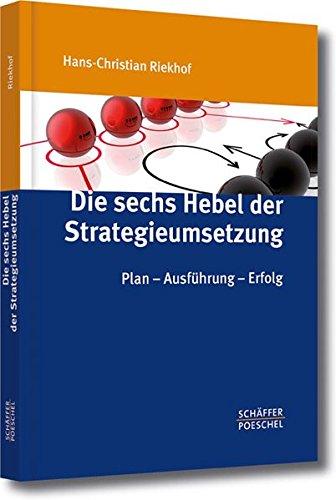 Die sechs Hebel der Strategieumsetzung: Plan – Ausführung – Erfolg